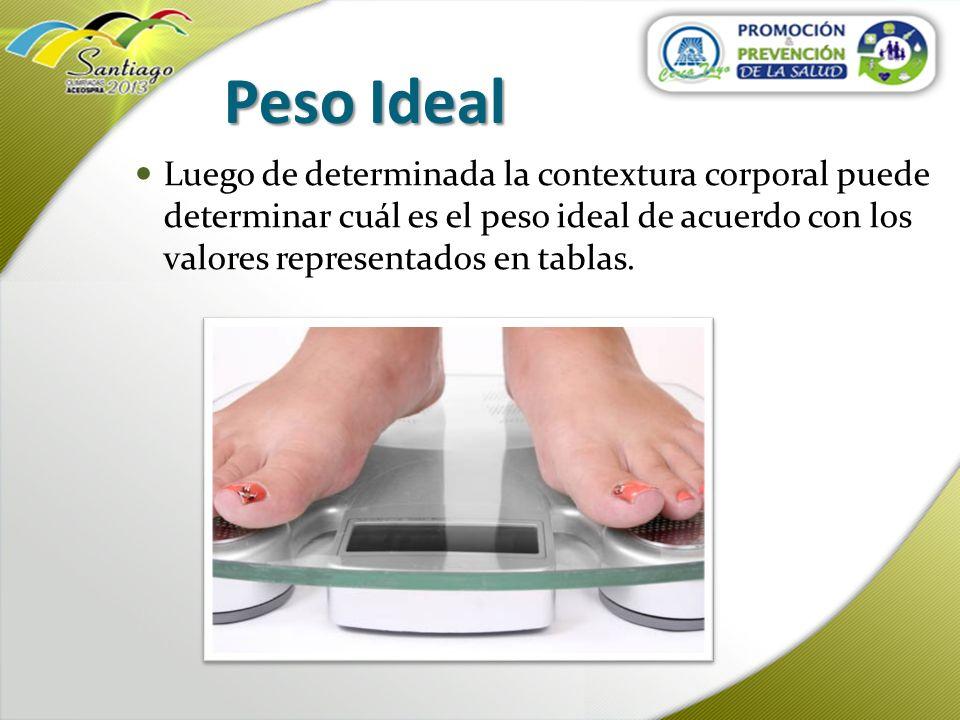 Peso Ideal Luego de determinada la contextura corporal puede determinar cuál es el peso ideal de acuerdo con los valores representados en tablas.