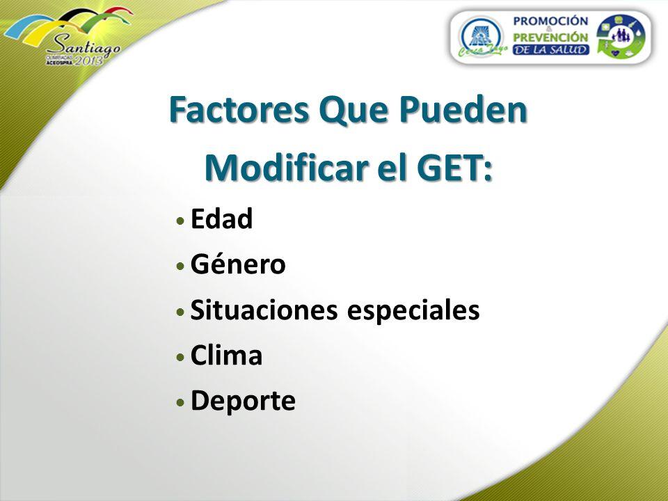 Factores Que Pueden Modificar el GET: