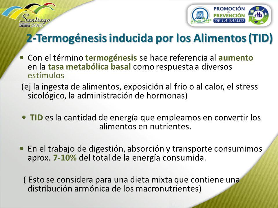 2-Termogénesis inducida por los Alimentos (TID)