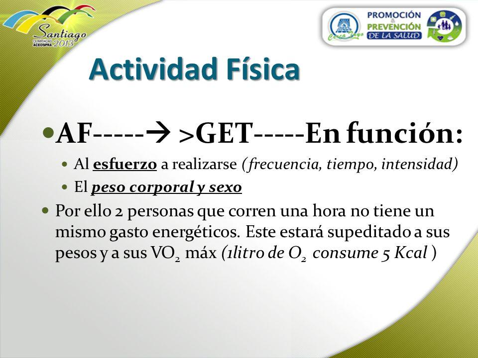 AF----- >GET-----En función:
