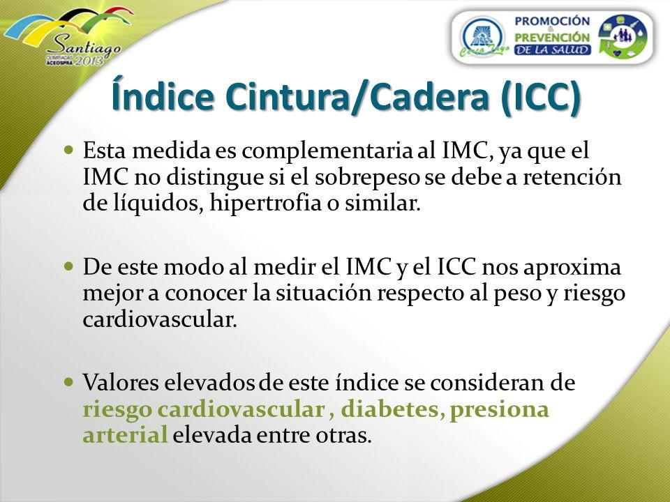 Índice Cintura/Cadera (ICC)