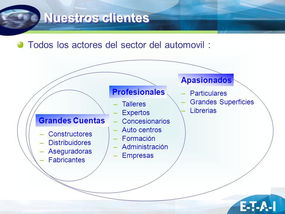 Nuestros clientes Todos los actores del sector del automovil :