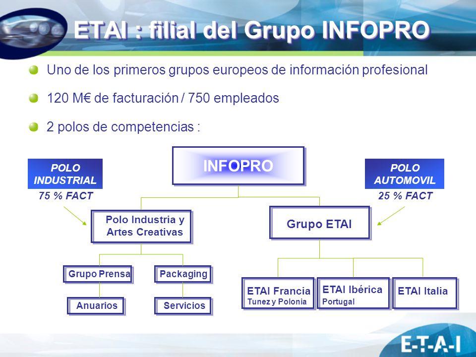 ETAI : filial del Grupo INFOPRO