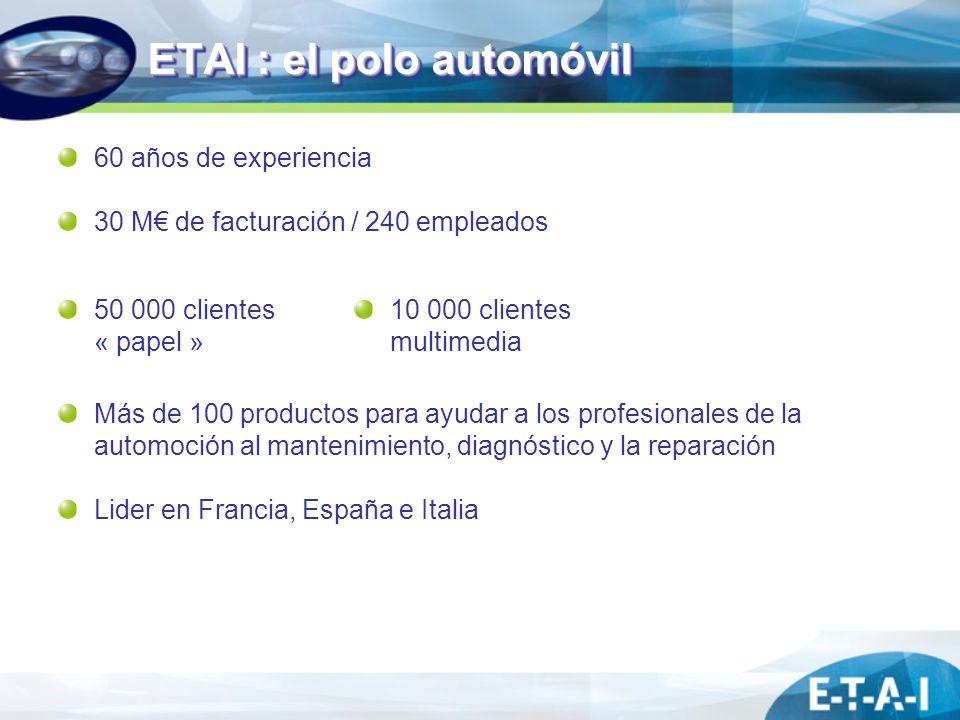 ETAI : el polo automóvil