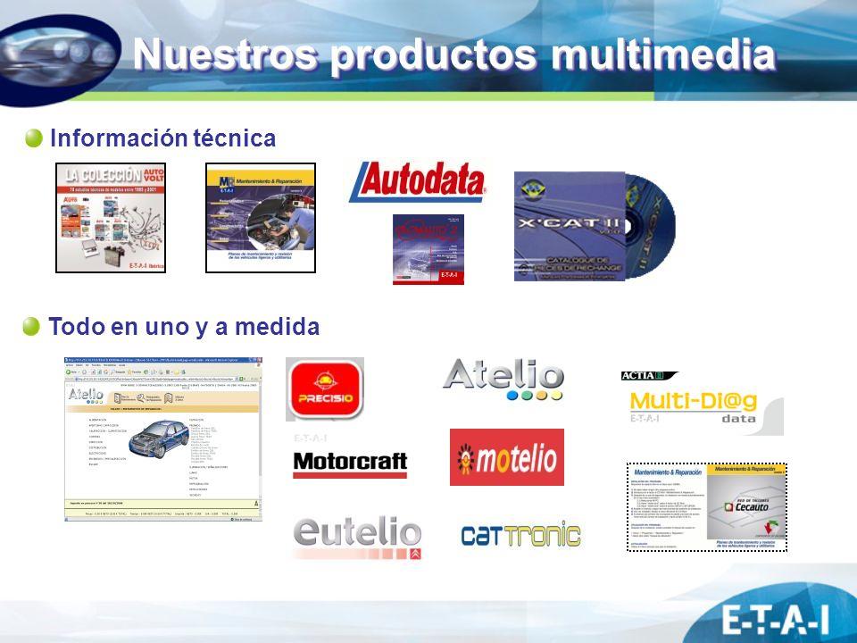 Nuestros productos multimedia