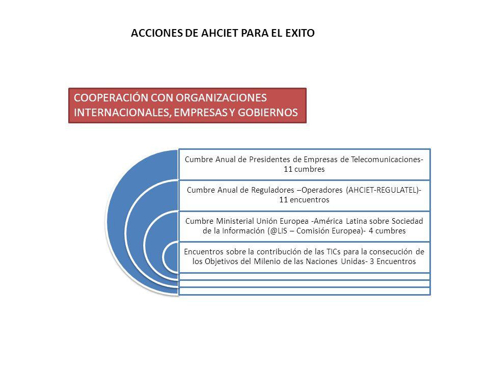 ACCIONES DE AHCIET PARA EL EXITO