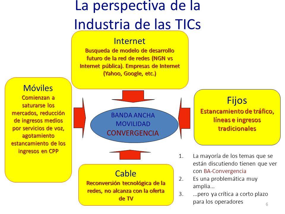 La perspectiva de la Industria de las TICs