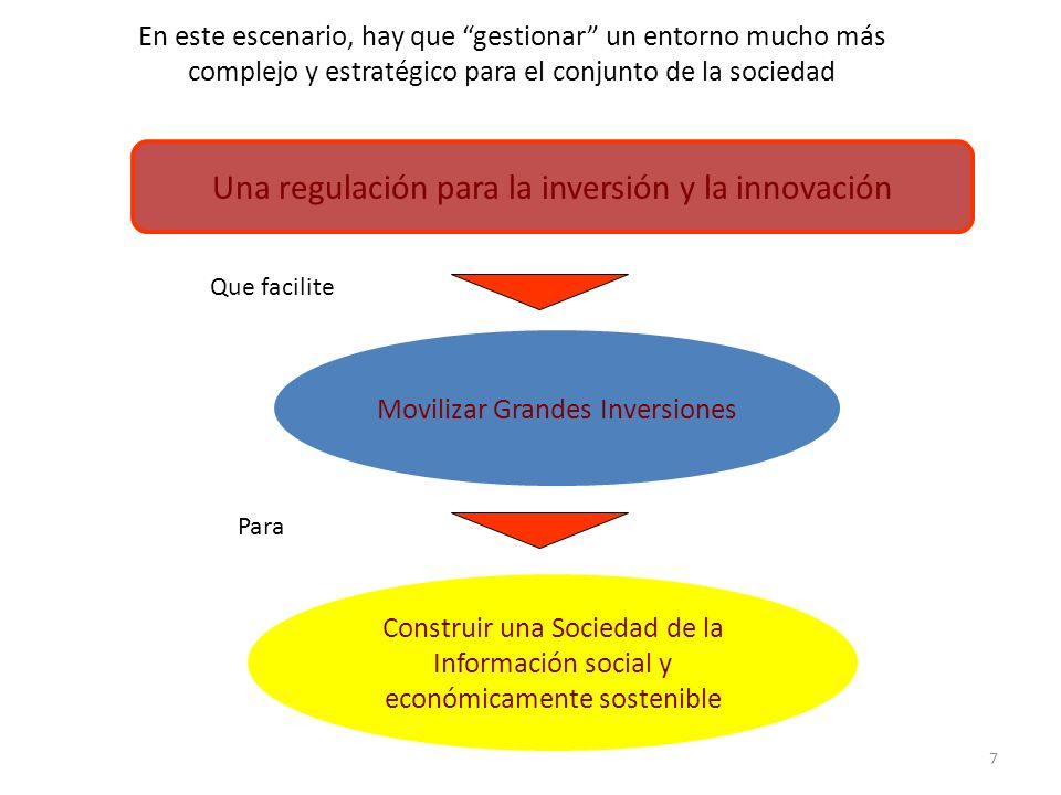 Una regulación para la inversión y la innovación