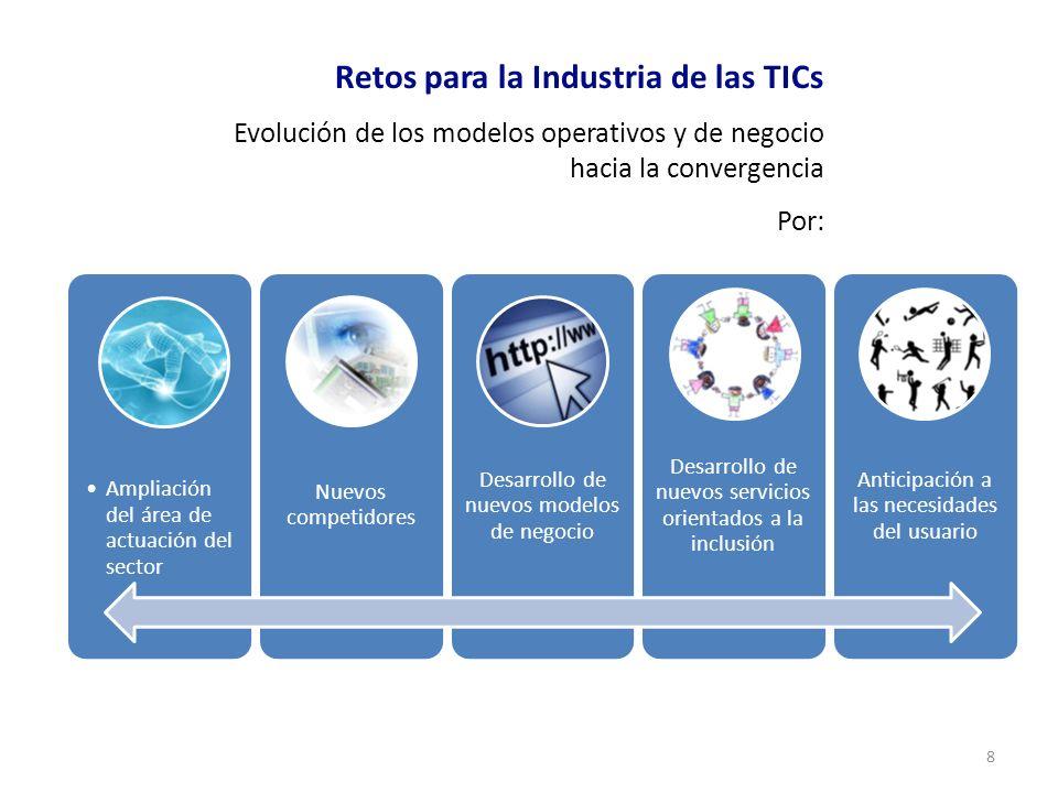 Retos para la Industria de las TICs