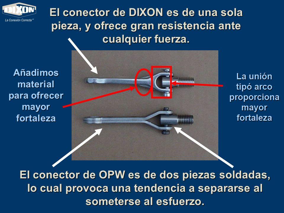El conector de DIXON es de una sola pieza, y ofrece gran resistencia ante cualquier fuerza.