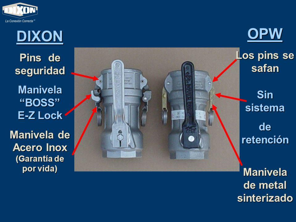OPW DIXON Los pins se safan Pins de seguridad Manivela BOSS E-Z Lock