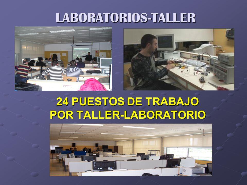 POR TALLER-LABORATORIO