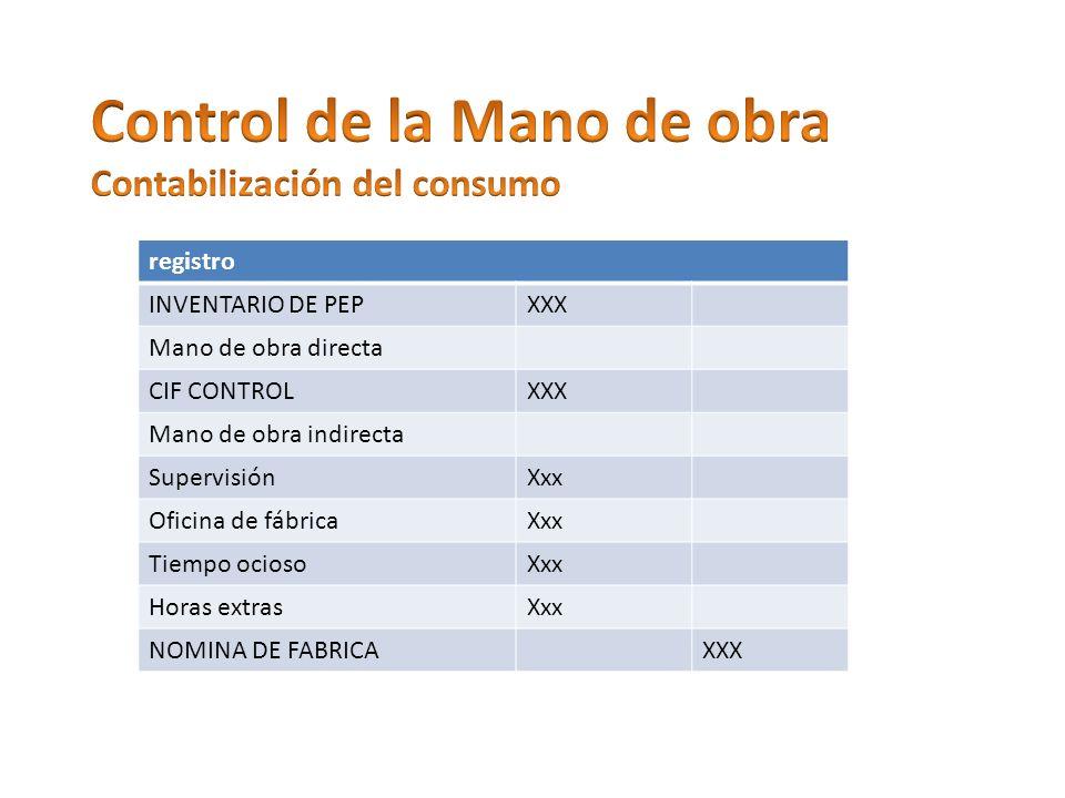 Control de la Mano de obra Contabilización del consumo