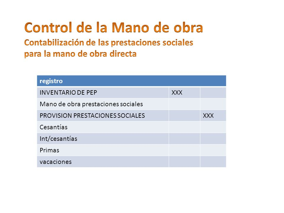 Control de la Mano de obra Contabilización de las prestaciones sociales para la mano de obra directa