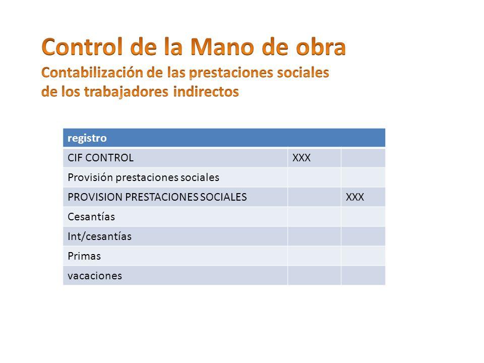 Control de la Mano de obra Contabilización de las prestaciones sociales de los trabajadores indirectos