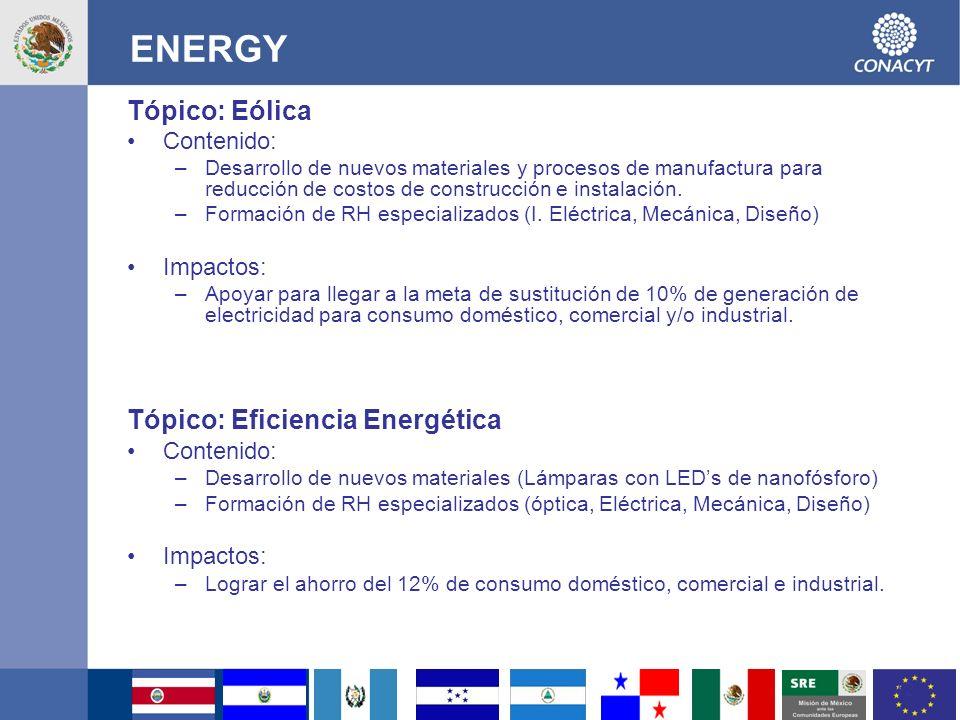 ENERGY Tópico: Eólica Tópico: Eficiencia Energética Contenido: