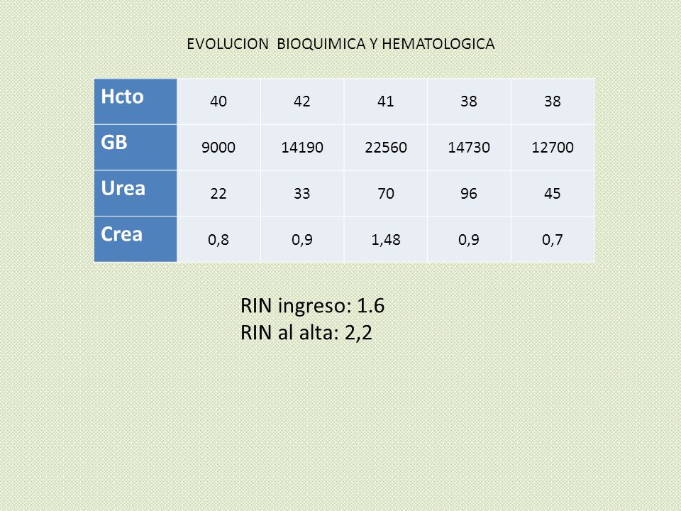 EVOLUCION BIOQUIMICA Y HEMATOLOGICA