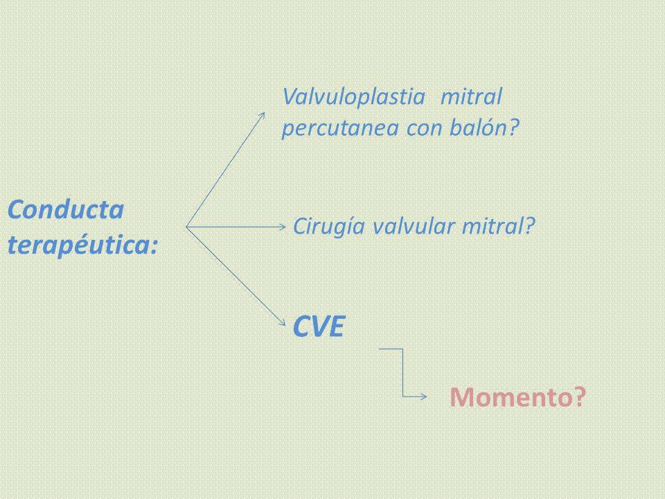 CVE Conducta terapéutica: Momento