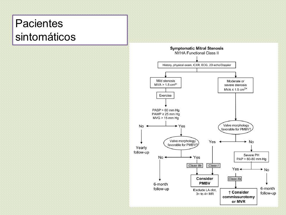 Pacientes sintomáticos