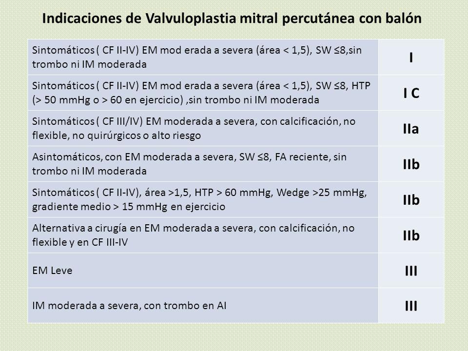 Indicaciones de Valvuloplastia mitral percutánea con balón