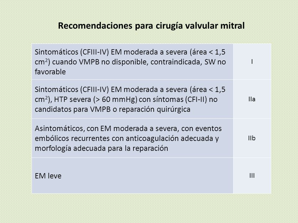 Recomendaciones para cirugía valvular mitral