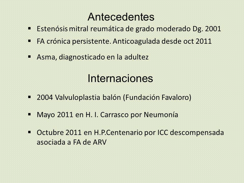 Antecedentes Internaciones