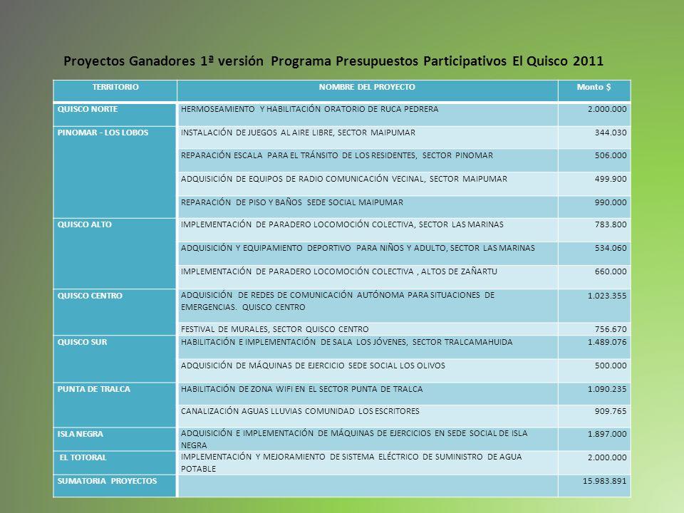 Proyectos Ganadores 1ª versión Programa Presupuestos Participativos El Quisco 2011