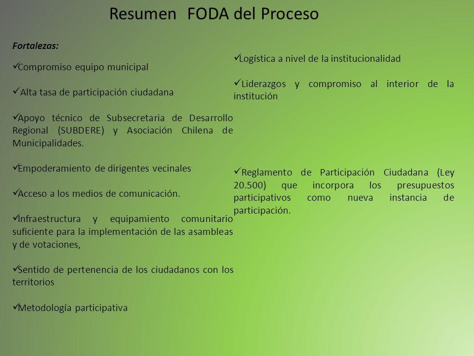 Resumen FODA del Proceso