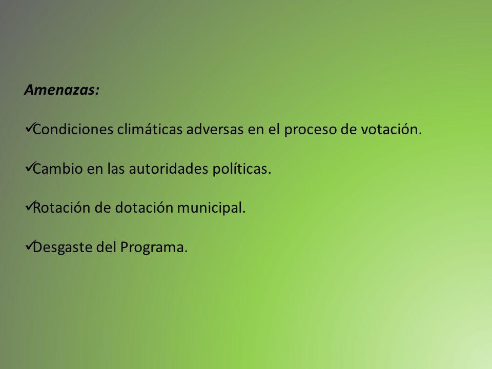 Amenazas: Condiciones climáticas adversas en el proceso de votación. Cambio en las autoridades políticas.