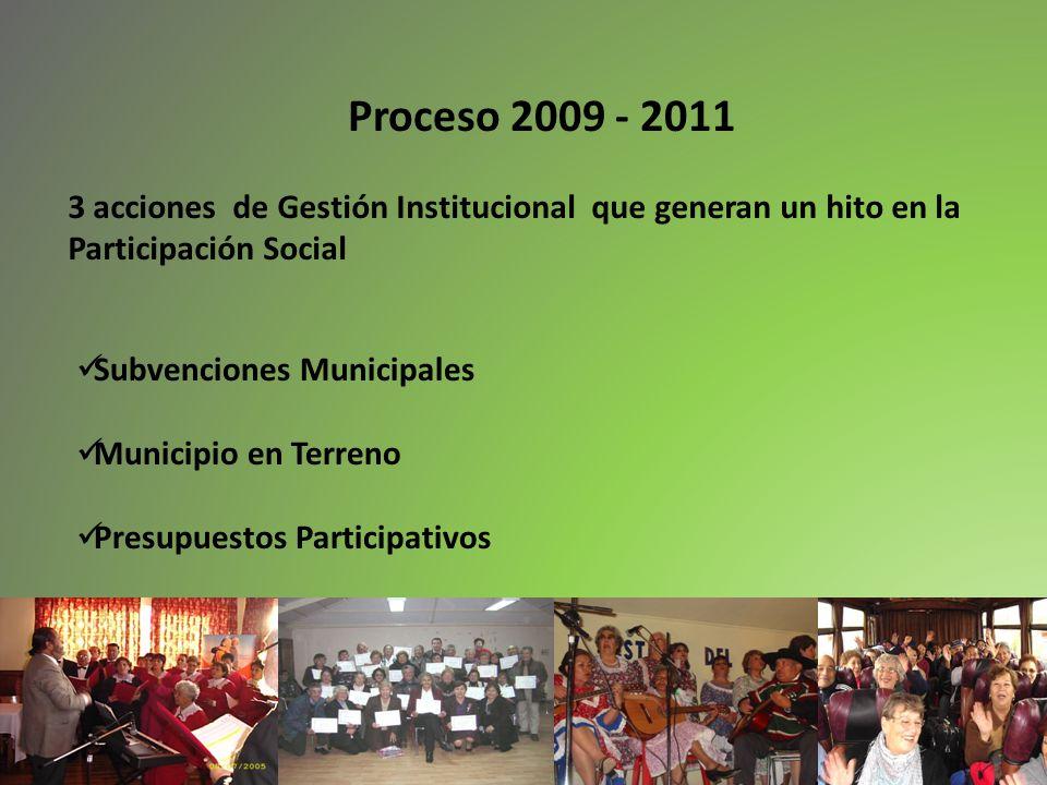 Proceso 2009 - 2011 3 acciones de Gestión Institucional que generan un hito en la Participación Social.