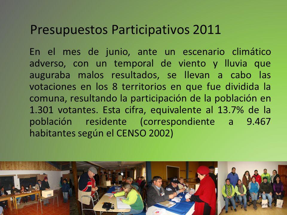 Presupuestos Participativos 2011