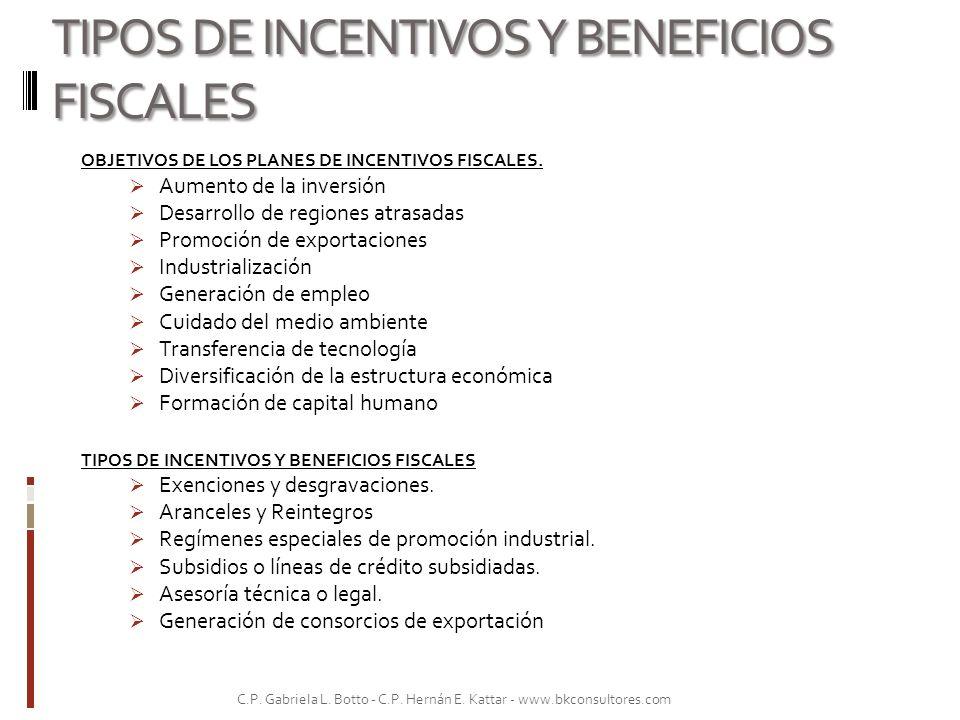 TIPOS DE INCENTIVOS Y BENEFICIOS FISCALES