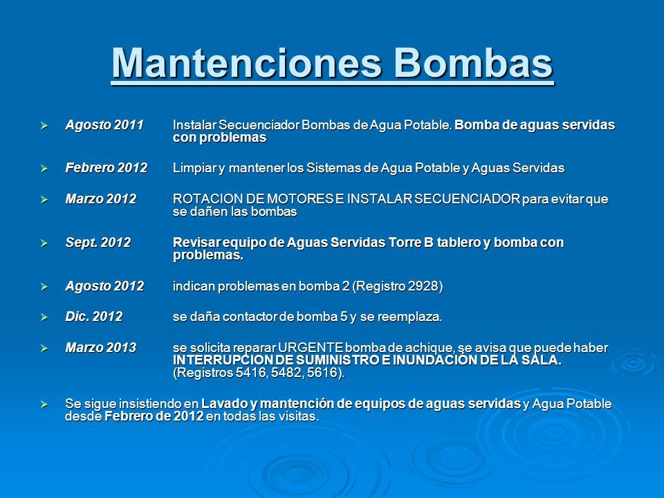 Mantenciones Bombas Agosto 2011 Instalar Secuenciador Bombas de Agua Potable. Bomba de aguas servidas con problemas.