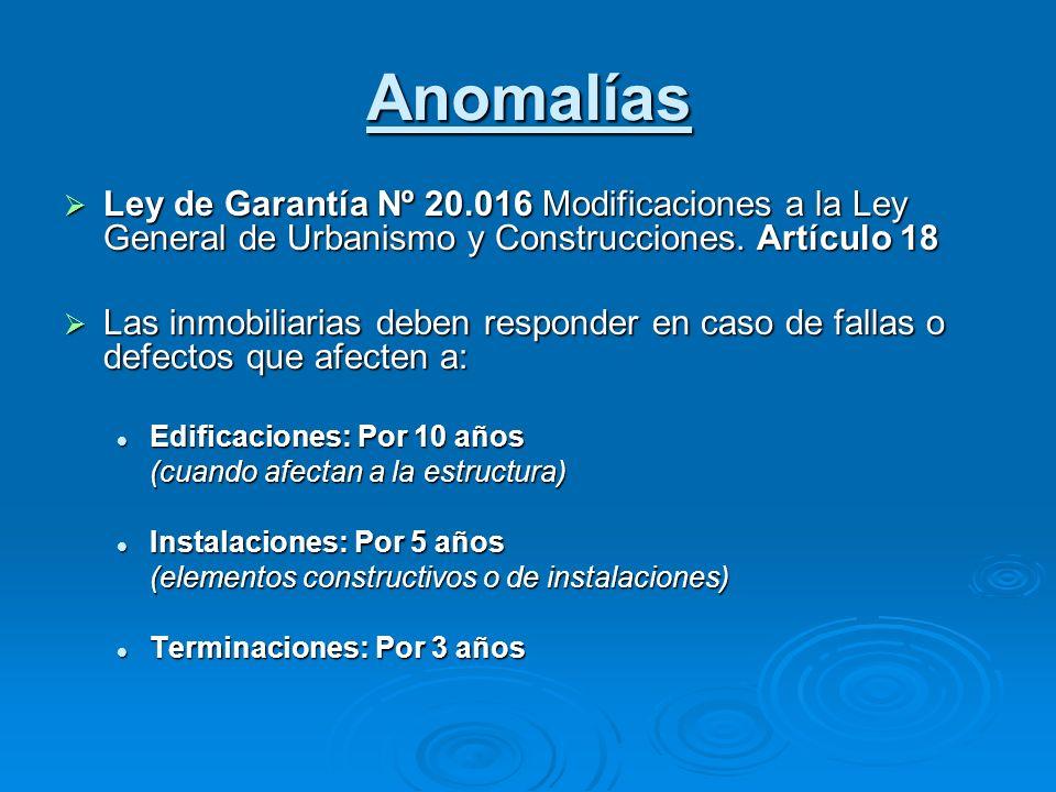Anomalías Ley de Garantía Nº 20.016 Modificaciones a la Ley General de Urbanismo y Construcciones. Artículo 18.