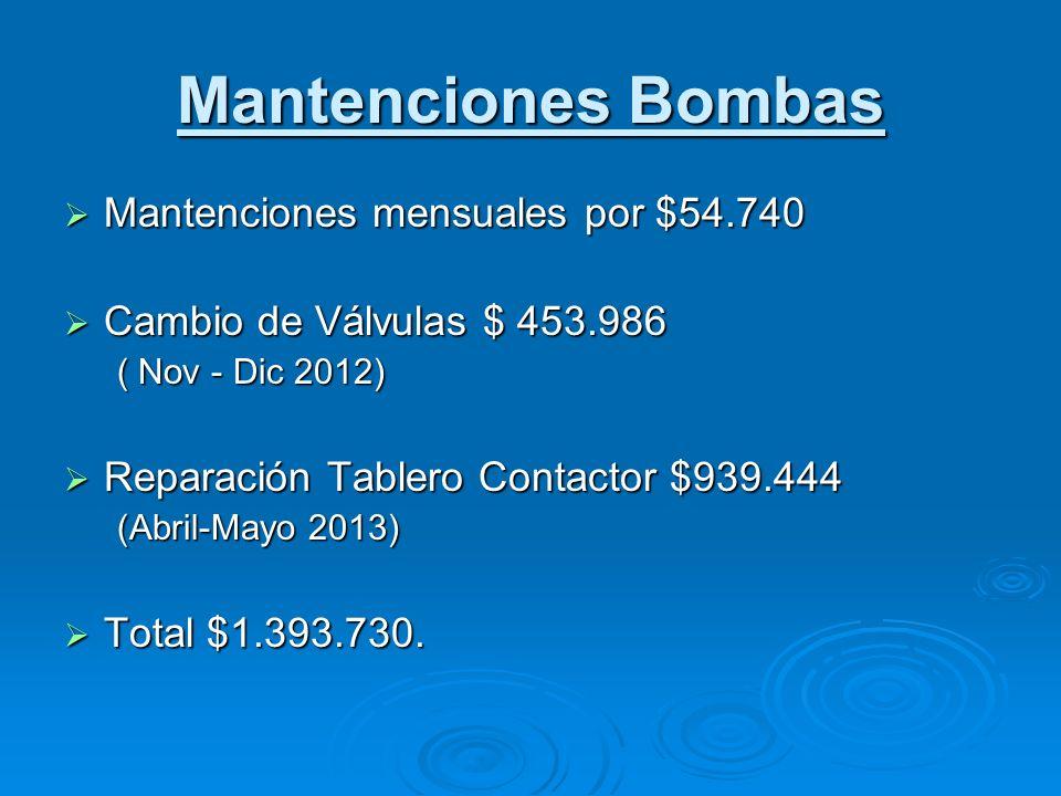 Mantenciones Bombas Mantenciones mensuales por $54.740