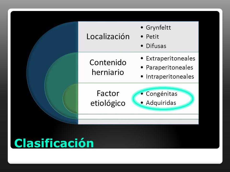 Clasificación Contenido herniario Factor etiológico Localización