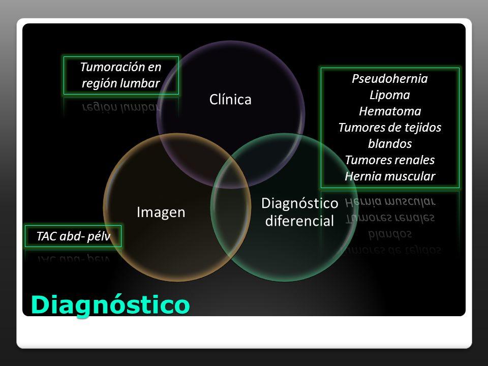 Diagnóstico Diagnóstico diferencial Imagen Clínica