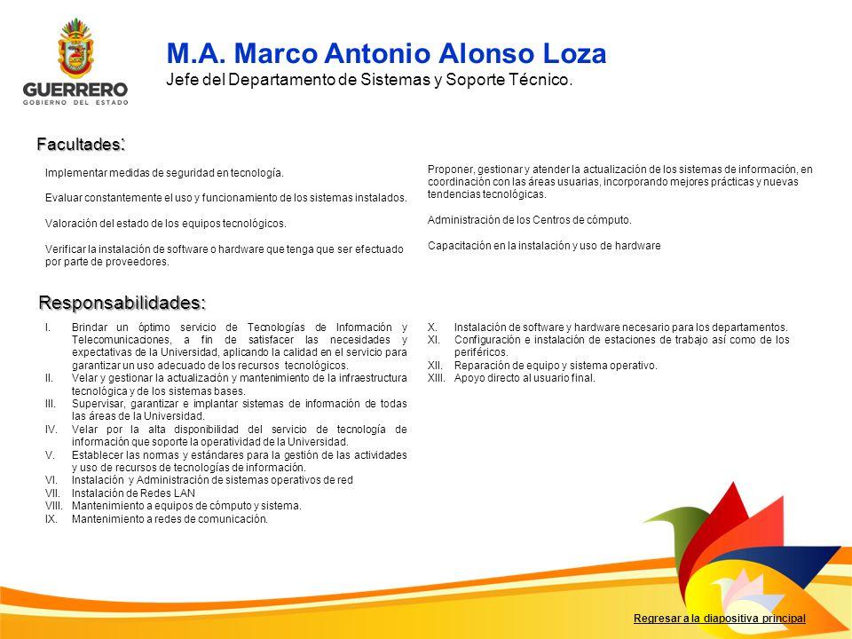 M.A. Marco Antonio Alonso Loza