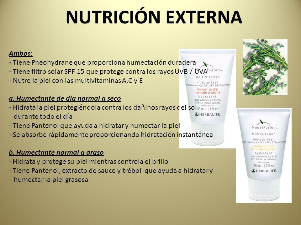 NUTRICIÓN EXTERNA Ambos: