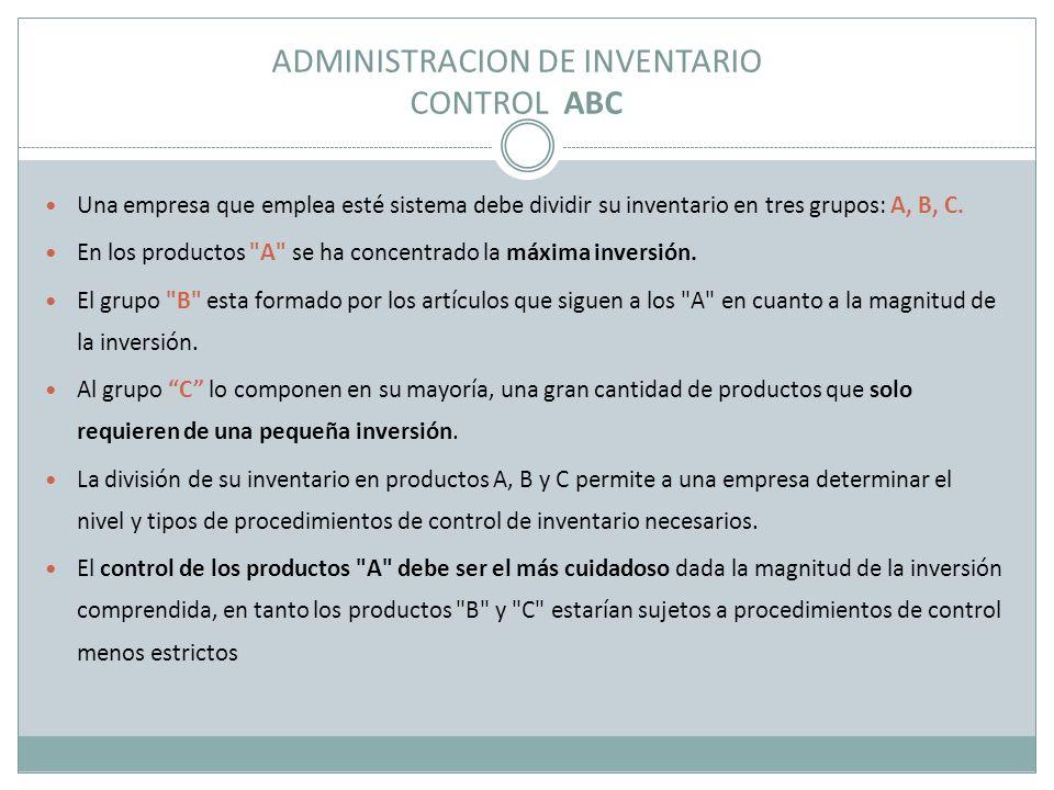 ADMINISTRACION DE INVENTARIO CONTROL ABC