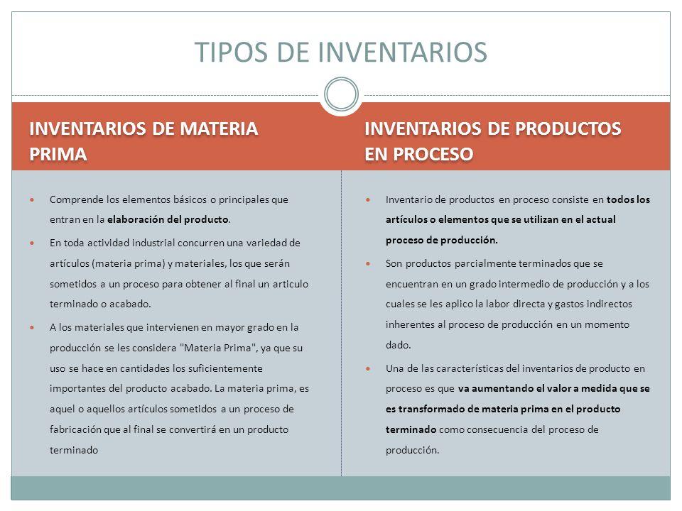 TIPOS DE INVENTARIOS INVENTARIOS DE MATERIA PRIMA