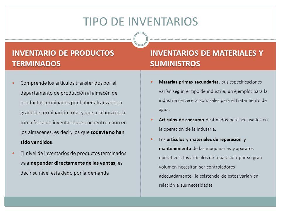 TIPO DE INVENTARIOS INVENTARIO DE PRODUCTOS TERMINADOS