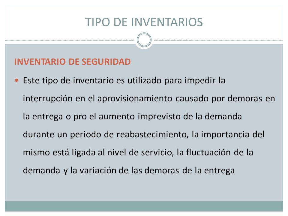 TIPO DE INVENTARIOS INVENTARIO DE SEGURIDAD