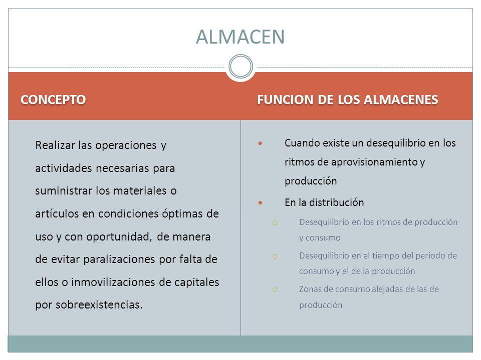 ALMACEN CONCEPTO FUNCION DE LOS ALMACENES
