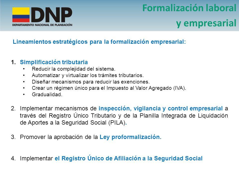 Formalización laboral y empresarial