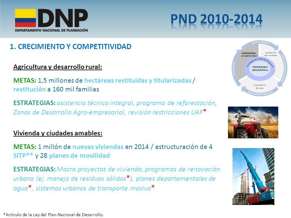 PND 2010-2014 1. CRECIMIENTO Y COMPETITIVIDAD