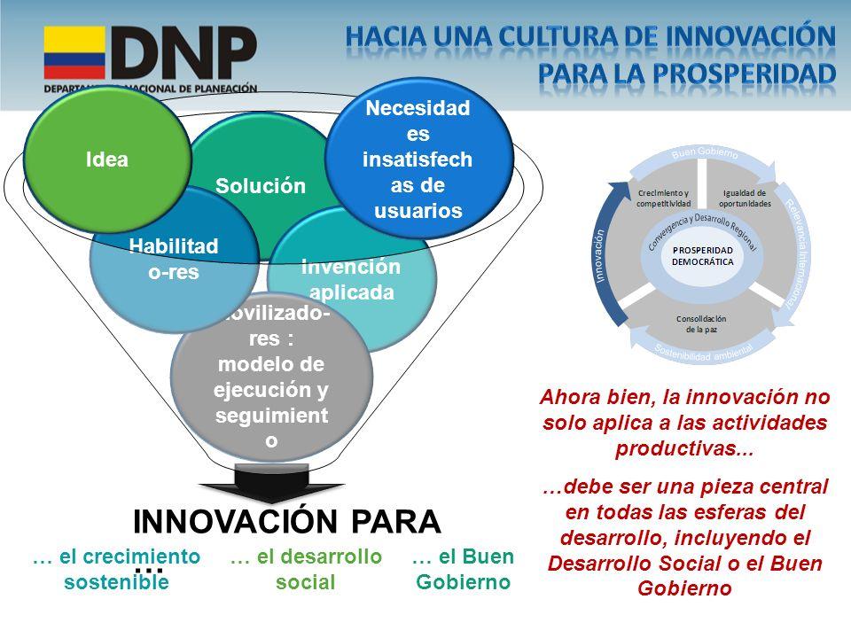INNOVACIÓN PARA … hacia una cultura de innovación para la prosperidad