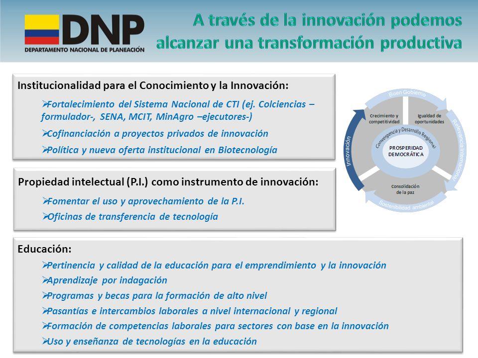 A través de la innovación podemos