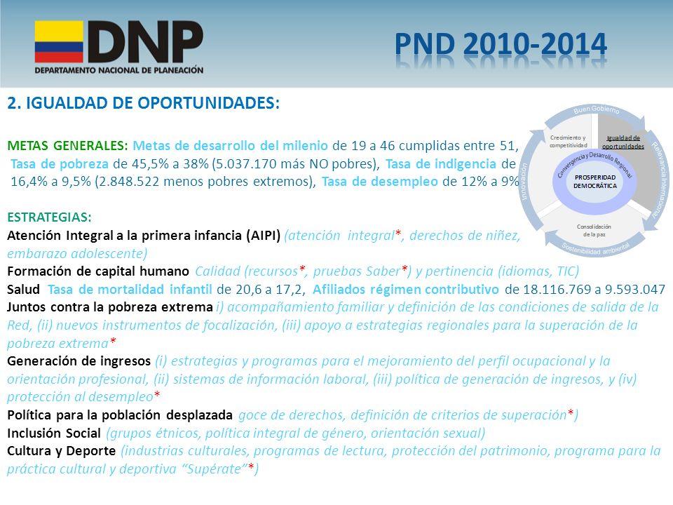 PND 2010-2014 2. IGUALDAD DE OPORTUNIDADES: