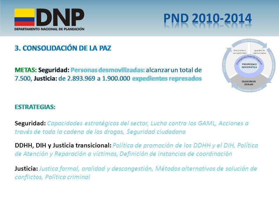 PND 2010-2014 3. Consolidación de la paz